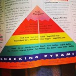 snackpyramid